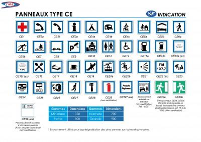 Panneau type CE